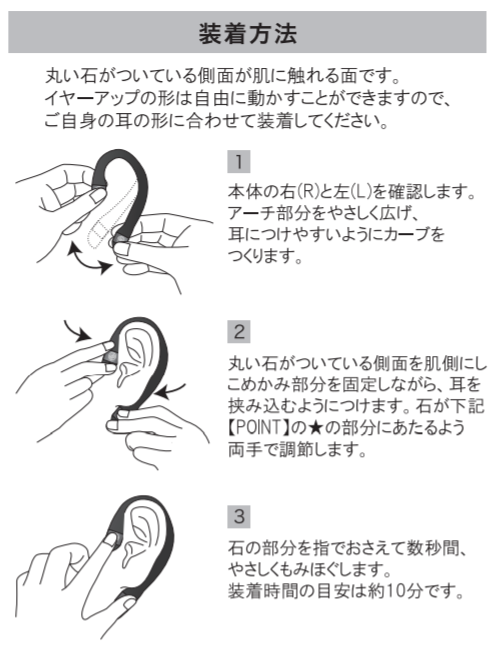 イヤーアップの装着方法